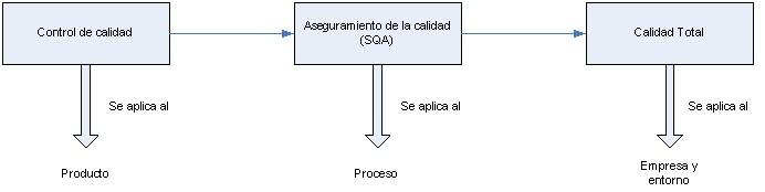 calidad_de_software